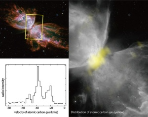 Top left we have the Hubble image of NGC 6302, bottom left we have the emission spectrum of Carbon, and to the right we have a  composite image of the ALMA data overlaying the Hubble image of NGC 6302.